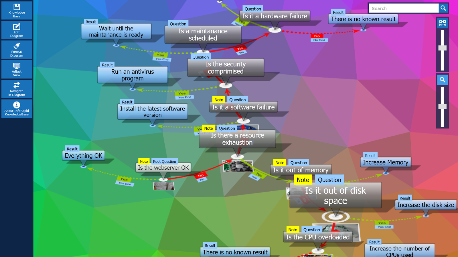 28.10.2014 - Version 3.6 of InfoRapid KnowledgeBase Builder is ...