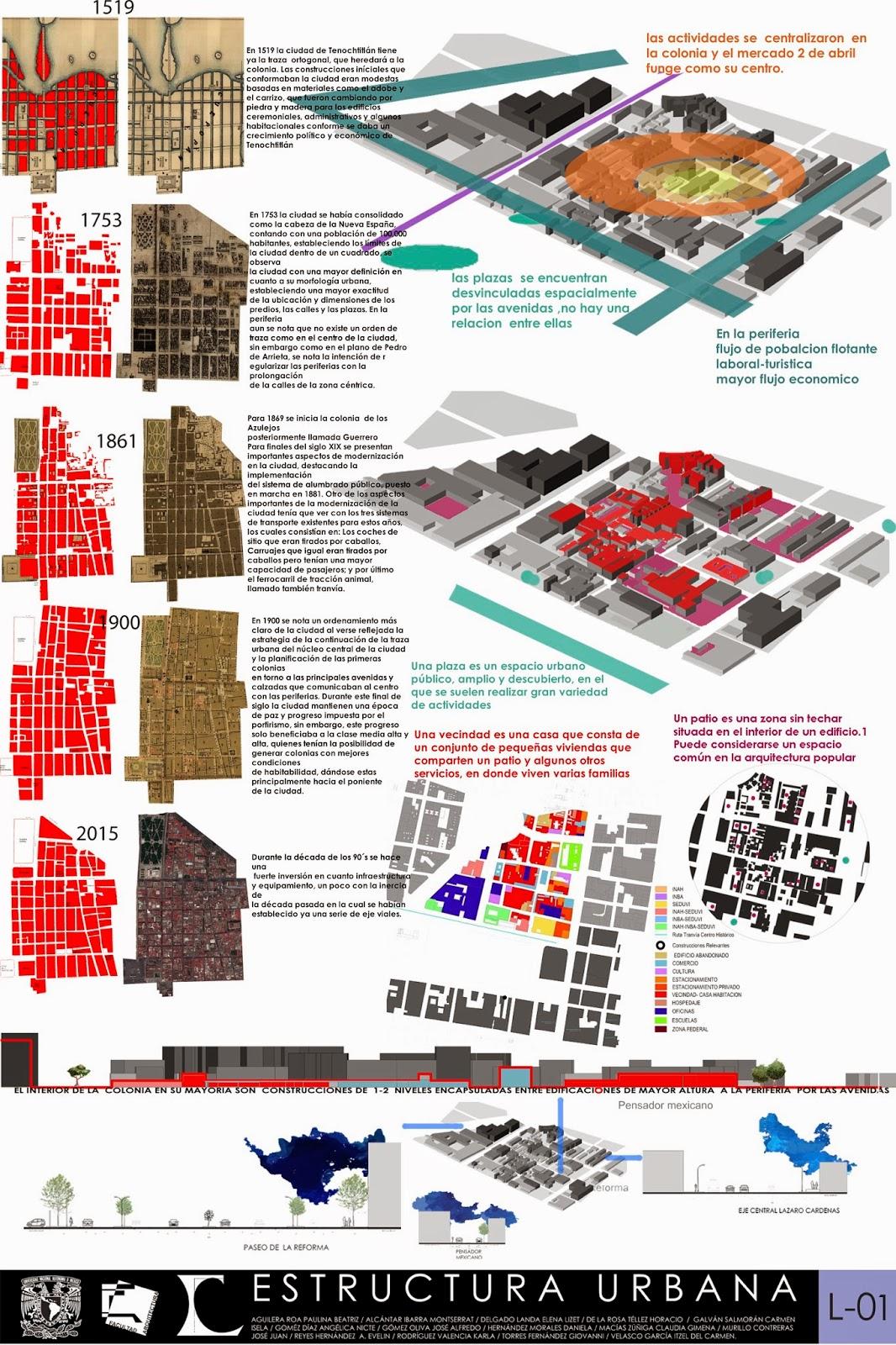 L minas temas del an lisis de sitio taller de for Laminas arquitectura