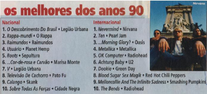 Selva do Rock N Roll: Playlist: O Melhor do Acústico