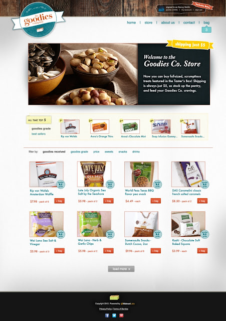 Goodies.co a new trend in crowdsourcing and social commerce