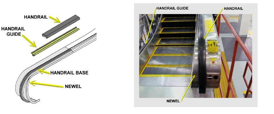 Escalators Basic Components - Part One ~ Electrical Knowhow