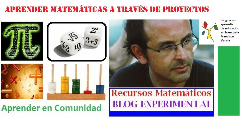Recursos Matemáticos