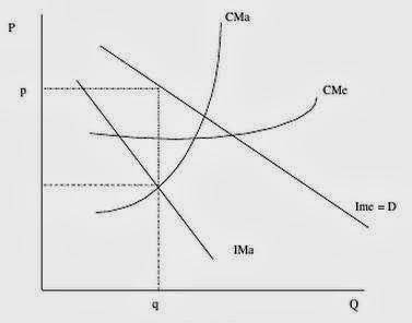 problemas resuelto de microeconomia avanzada