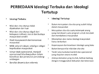 perbedaan ideologi terbuka dengan ideologi tertutup,pengertian,beserta ciri-cirinya,pengertian contohnya,dikemukakan oleh,ppt,pancasila sebagai ideologi terbuka,