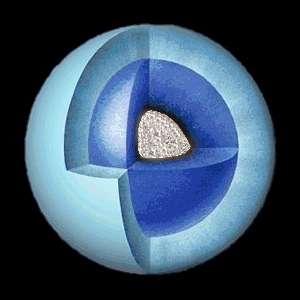 التركيب الداخلي لكوكب اورانوس Uranus