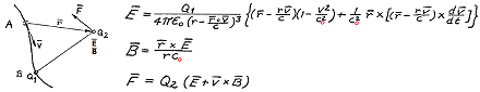 Candidate Theory of Everything Equation
