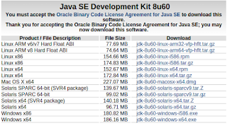 Descarga Oracle JDK