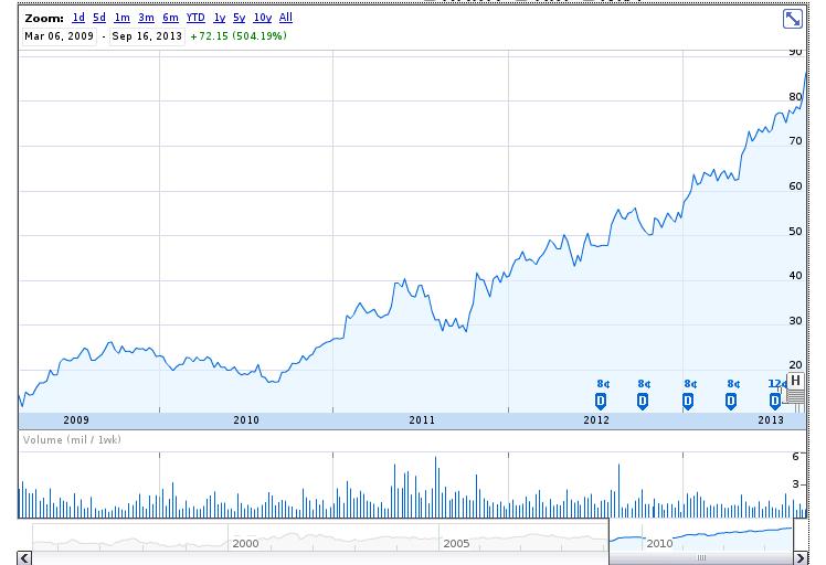 NASDAQ:FEIC