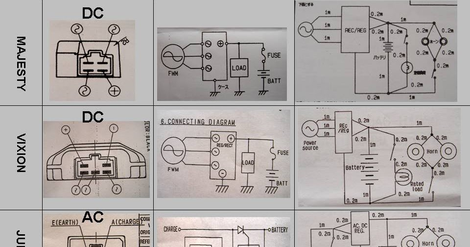 Wiring diagram kelistrikan rx king cheapraybanclubmaster Image collections