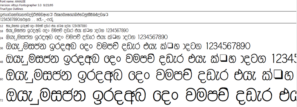 Sinhala Fonts 2000 Collection