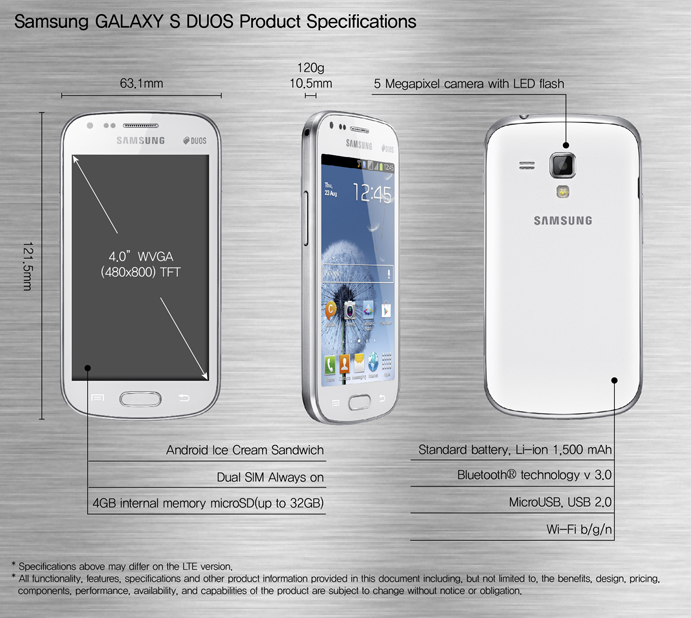 Samsung Galaxy S Duos Images