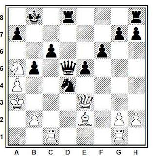 Posición de la partida de ajedrez Tukmakov - Soloschenkin (Gmund, 1991)