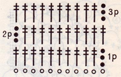 Вязание и обозначение столбика с двумя накидами.