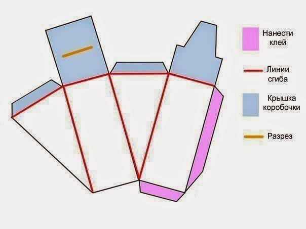 Как сделать треугольную коробочку из картона с крышкой