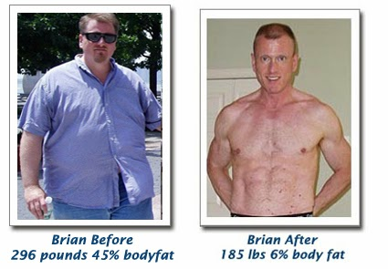 Why Is Fat Loss And Body Lose Weight So Important?   Accretive Health