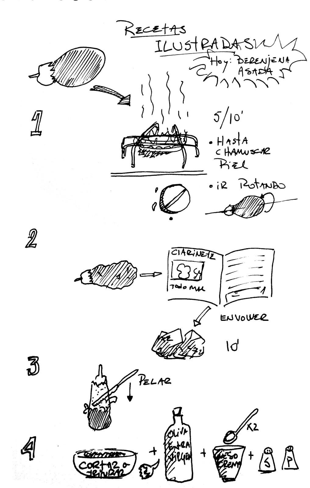 bien jugoso  el blog de hidalgo  recetas ilustradas