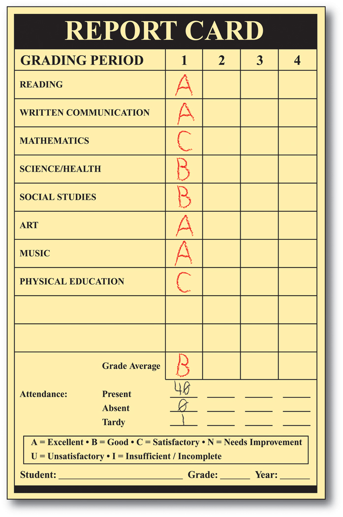 Buy university report Help me do my essay – Sample Report Card