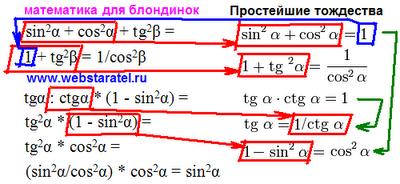 Как упростить выражение. Примеры упрощения тригонометрических выражений. Математика для блондинок.