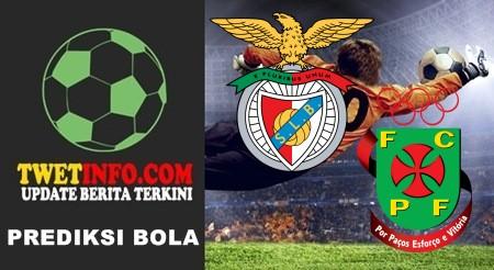 Prediksi Benfica vs Pacos de Ferreira, Portugal 27-09-2015