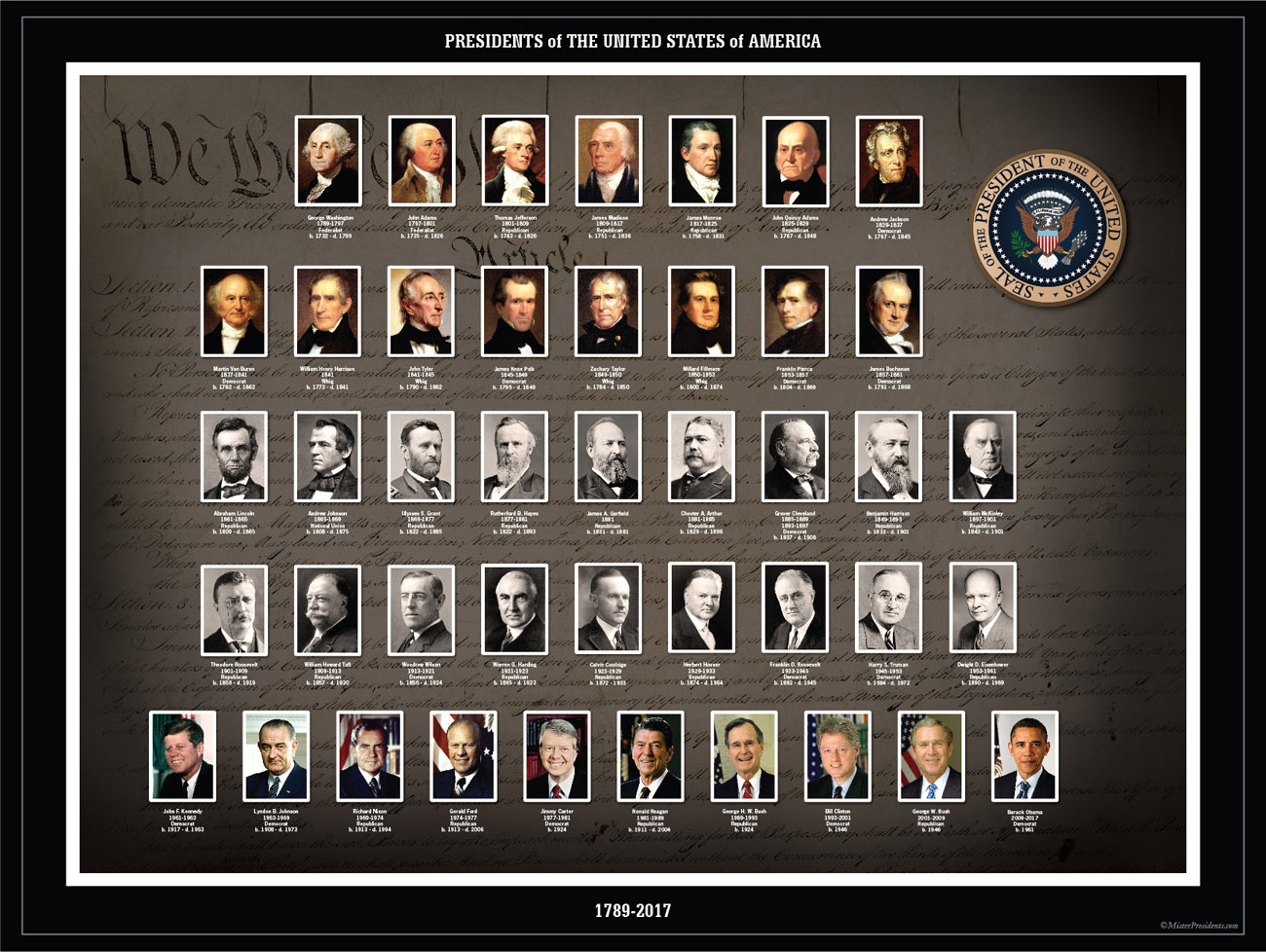 Presidents Of The United States Men Who Have Been