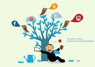 Community Management - La gestión Tecnológica de los Negocios en Internet y su Impacto en la Marca Comercial