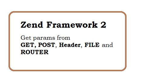 Zend Framework 2 get params from URL