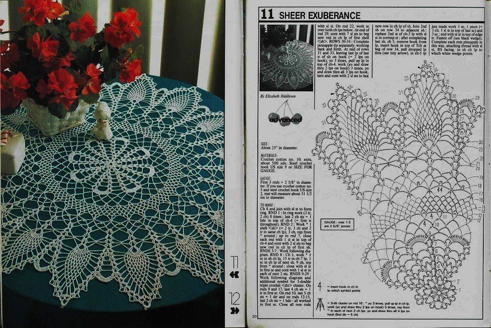 Вязание крючком салфетки со схемами фото