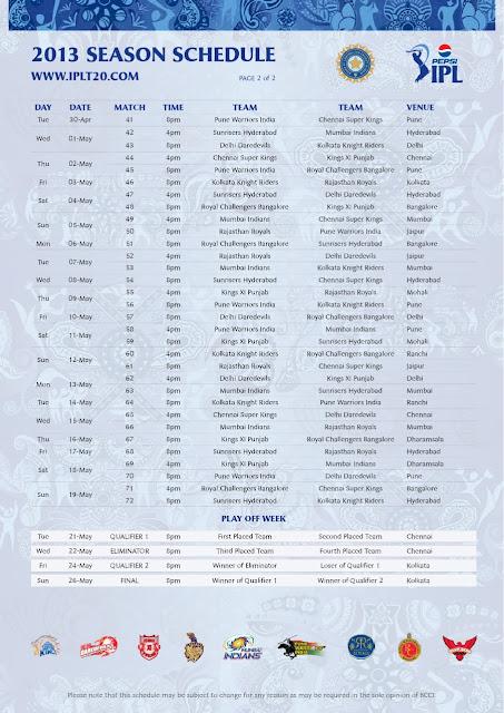 IPL2013 Match Schedule