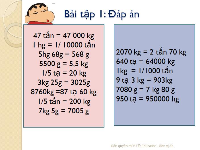 Bài tập đổi đơn vị đo khối lượng - Toán lớp 5(6)