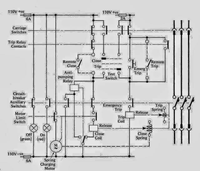 TYPICAL CIRCUIT-BREAKER CONTROL CIRCUIT - EEE COMMUNITY