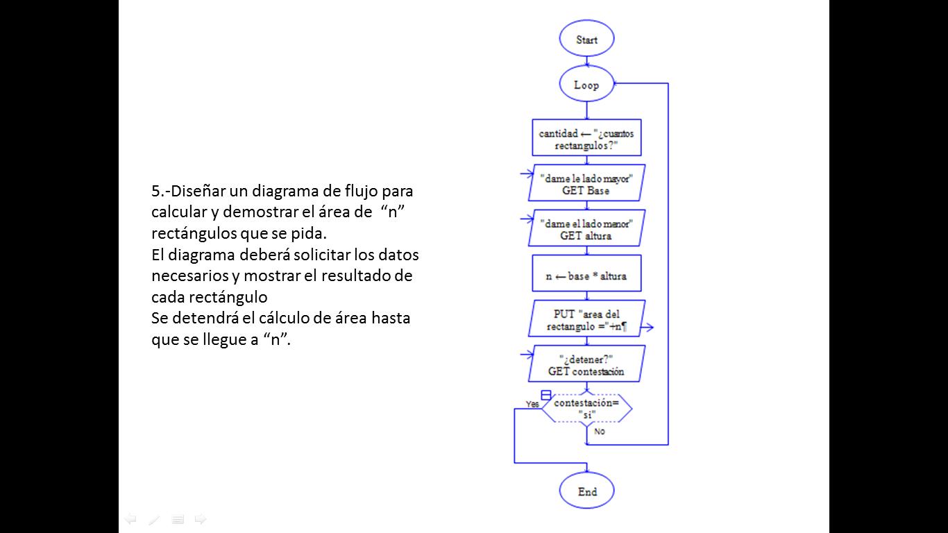 Desarrollo de software y aplicacion utilizando programacion diagrama de flujo en raptor ccuart Image collections
