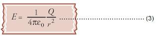 medan listrik pada jarak r dari satu muatan titik Q