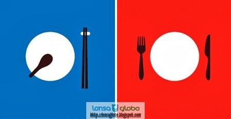 negara barat vs indonesia