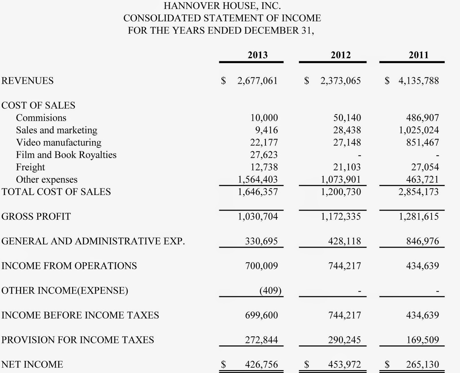 HHSE Investor Relations: HHSE Form 10 Filing