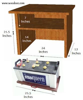 Cabinet design in #D