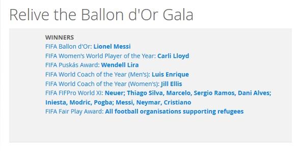 peraih penghargaan FIFA Ballon d'Or 2015
