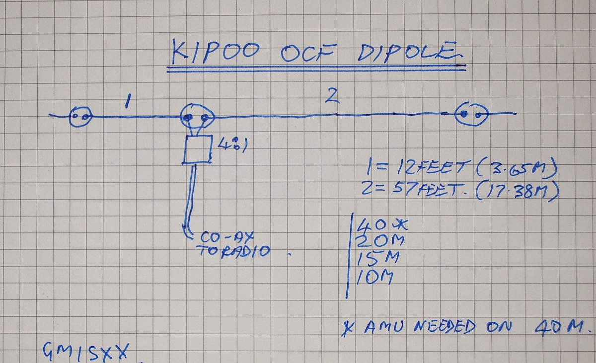 The K1POO Off-Centre-Fed-Dipole. | HAMRADIOAL