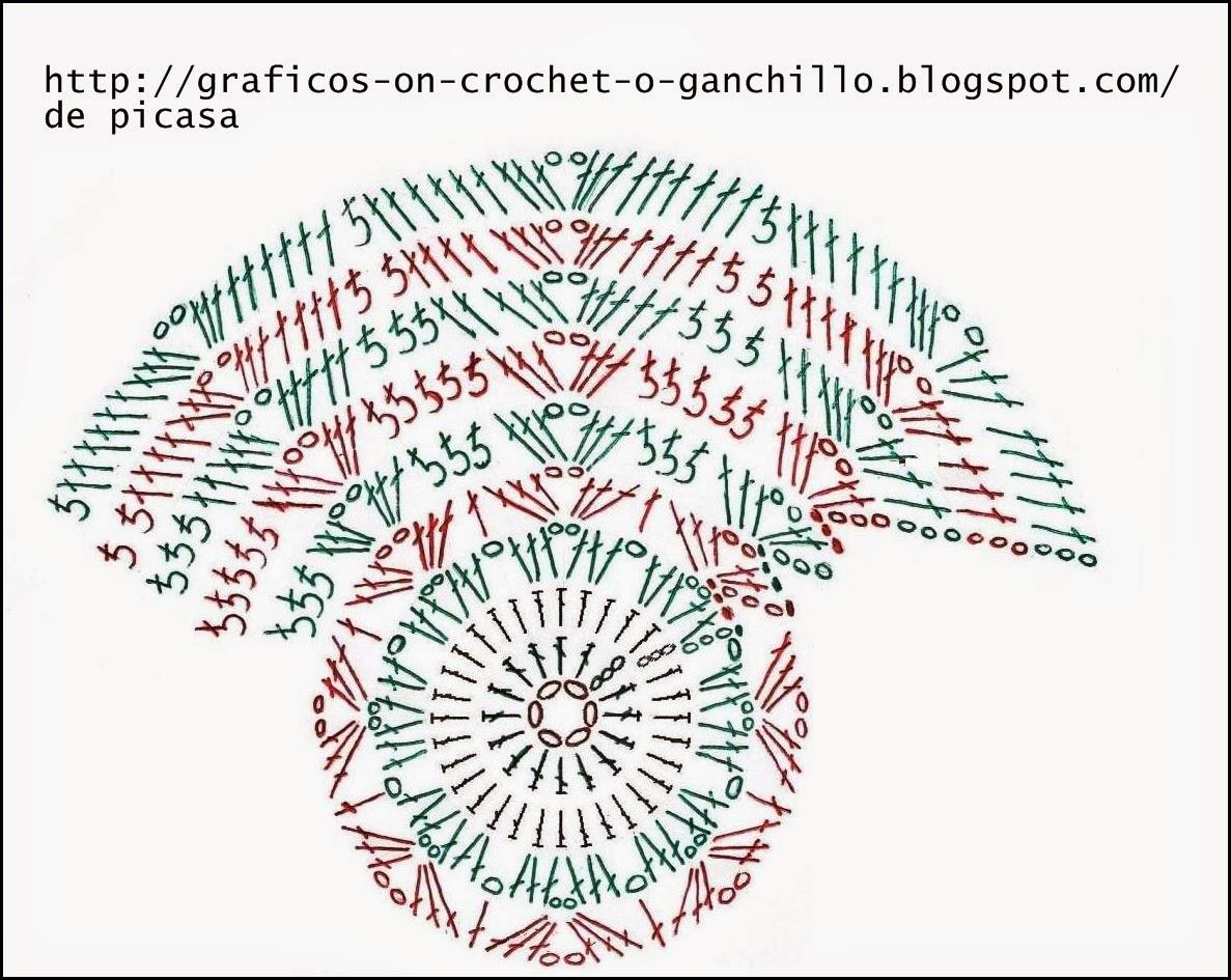 PATRONES - CROCHET - GANCHILLO - GRAFICOS: LES DEJO ESTOS DIAGRAMAS ...