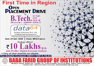 Data64 Techno Solutions Pvt Ltd