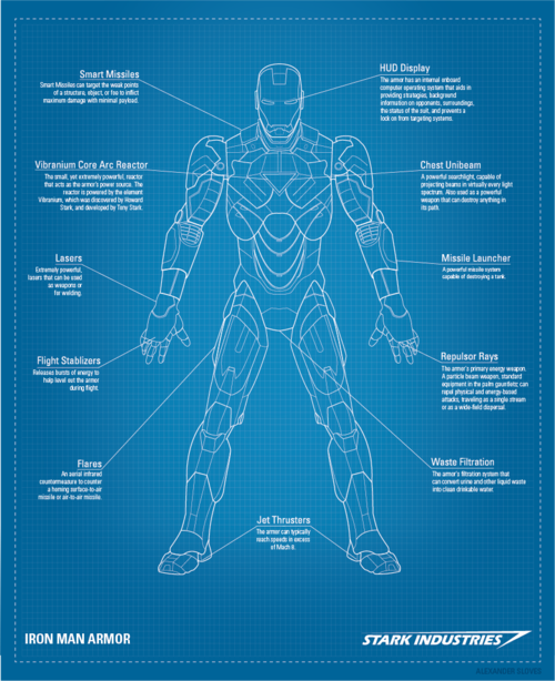 Iron Man Armor Blueprints HIS ARMOUR IS FULL OF