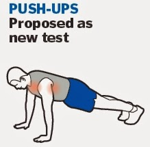 Proposed as New Individual Physical Proficiency Test (IPPT) fitness Test: Push-Ups