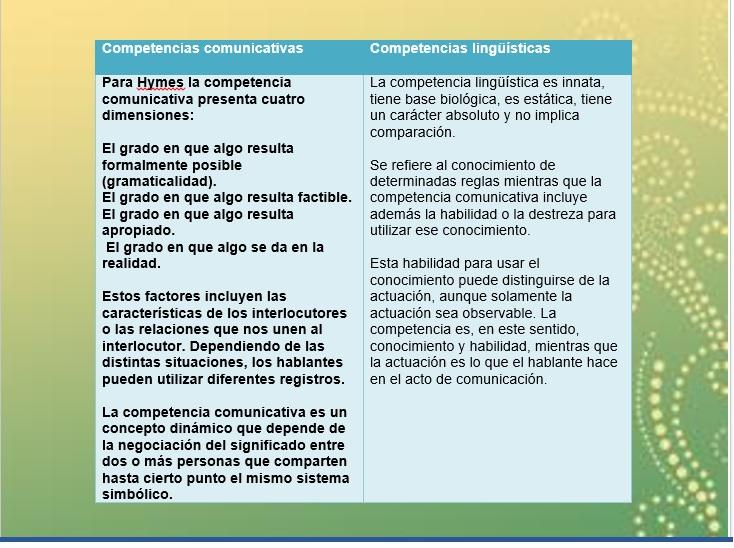 competencias ling u00fc u00edsticas   diferencia entre competencia