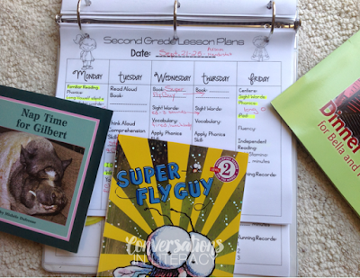 Guided Reading Lesson Plan Forms