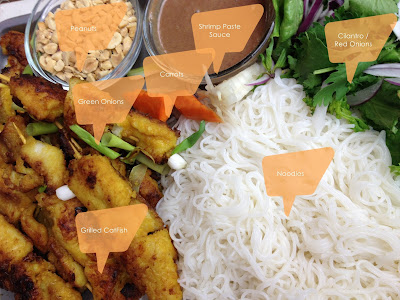 Cha Ca Thang Long Recipe