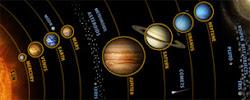 Solar System planets & stars