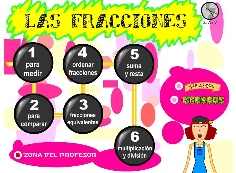 http://ntic.educacion.es/w3/recursos/primaria/matematicas/fracciones/menu.swf