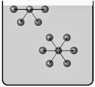 Tarik-menarik antarmolekul air