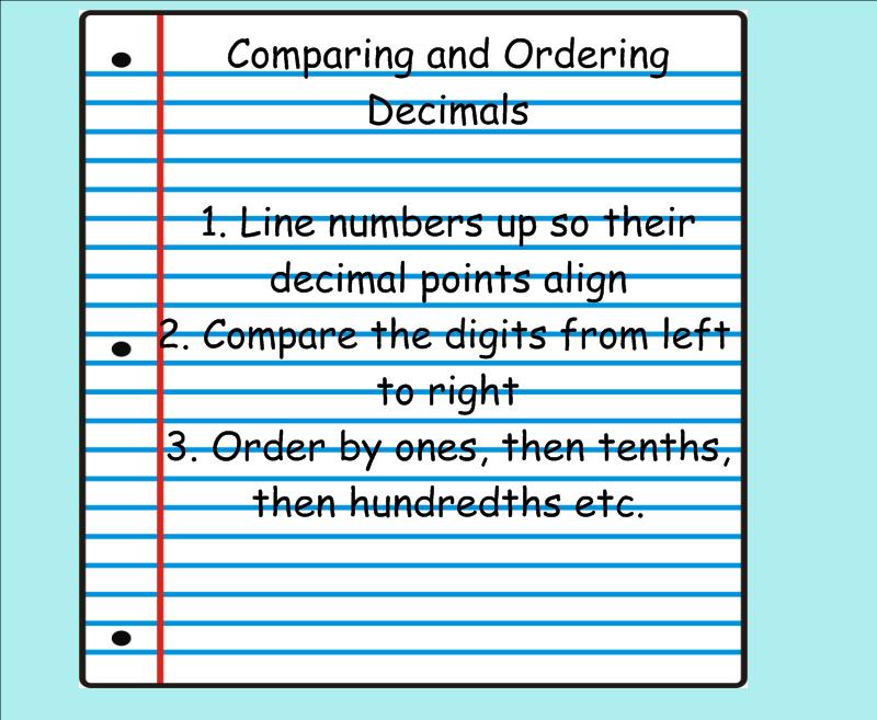 order homework