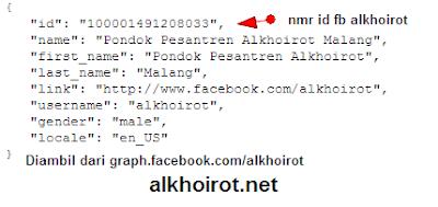 tahu nomor id facebook profile