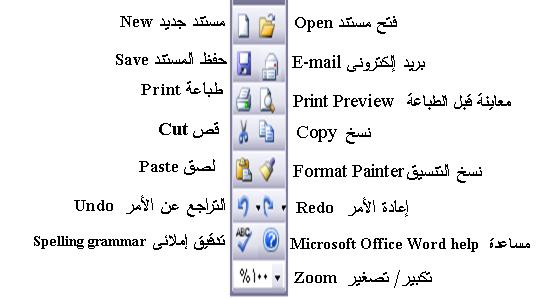 الكمبيوتر وتكنولوجيا المعلومات
